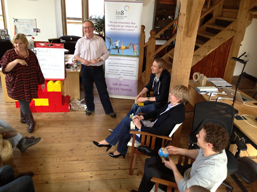 Wellbeing at Work Wiltshire Workshop